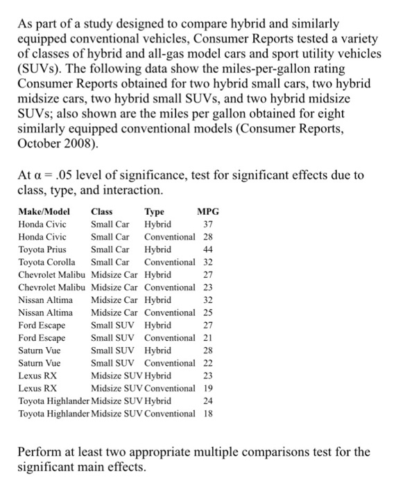 As Part Of A Study Designed To Compare Hybrid And Similarly Equipped Conventional Vehicles Consumer