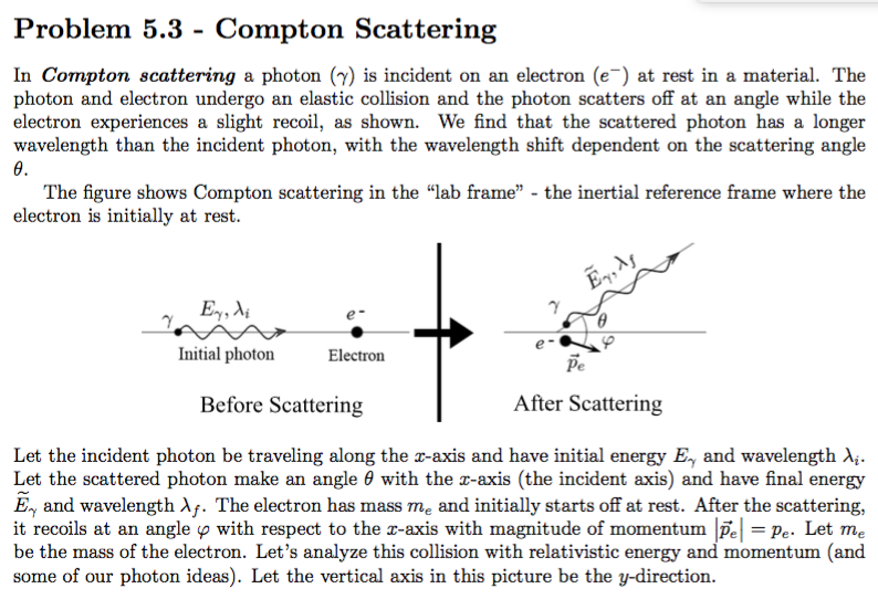 Solved: Problem 5.3 - Compton Scattering In Compton Scatte ...