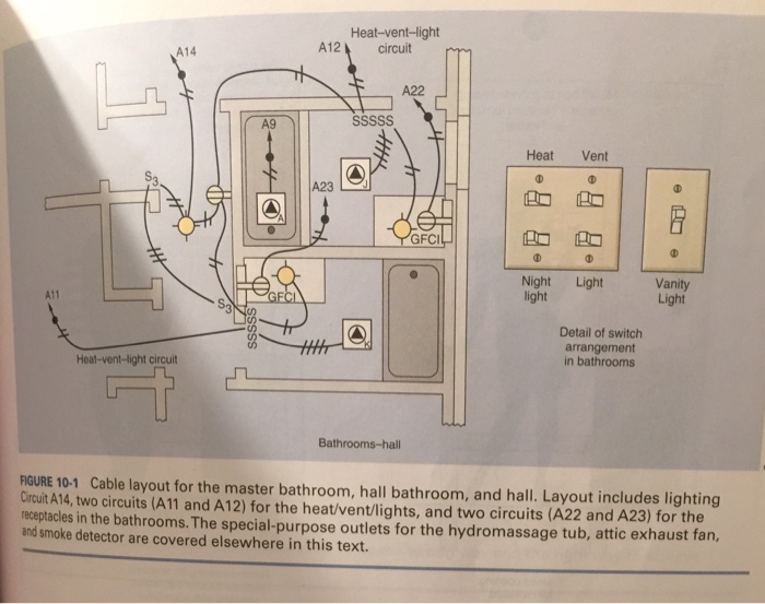 Solved: 10. The Following Is A Layout Of A Lighting Circui... | Chegg.com | Bathroom Wiring Plan |  | Chegg