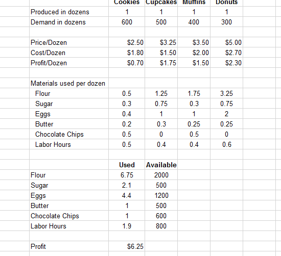 Model Inputs Product Type Programs Food Merchandis Chegg. Model Inputs. Worksheet. Worksheet Calculate Event At Clickcart.co