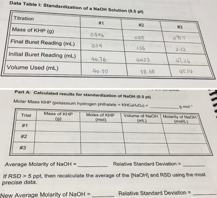 standardization of naoh solution