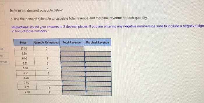 how do we calculate total revenue