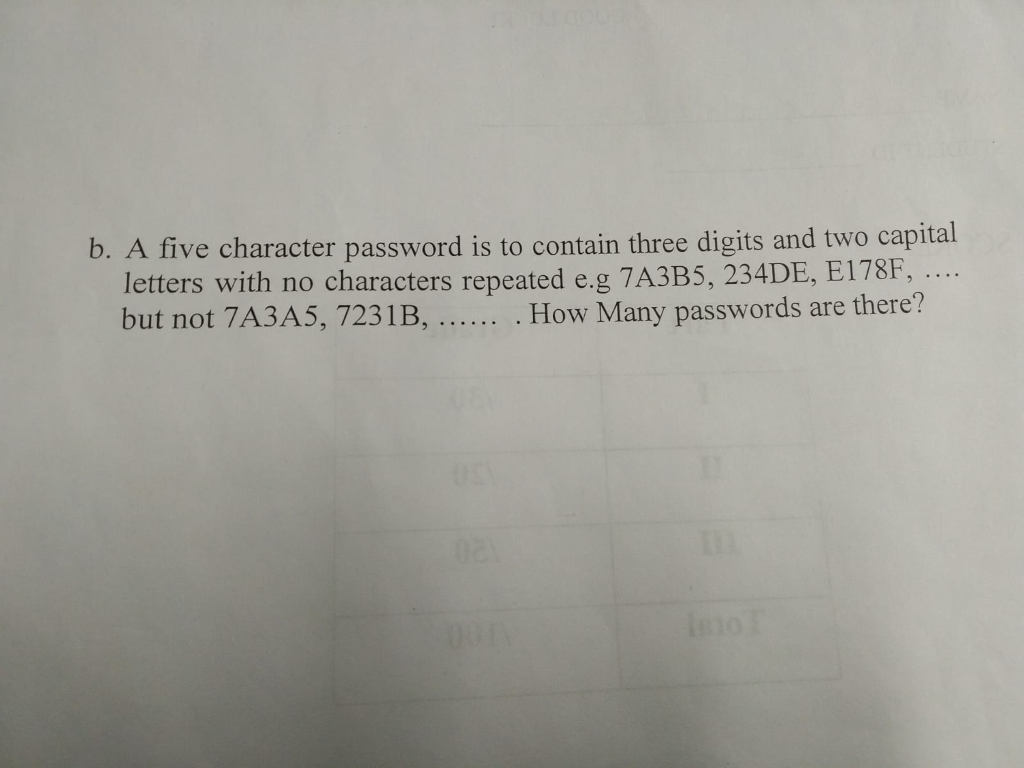 b. A five character password is to contain three digits and two capital letters with no characters repeated e.g 7A3B5, 234DE, E178F, but not 7A3A5, 72 31B, . How Many passwords are there?