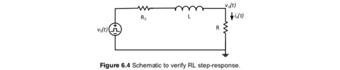 Rs vsft) Figure 6.4 Schematic to verify RL step-response.