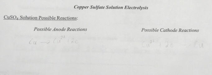 Solved: Copper Sulfate Solution Electrolysis CuSO4 Solutio