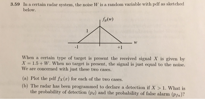 In A Certain Radar System, The Noise W Is A Random