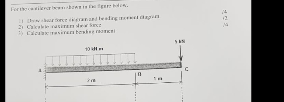 Sensational Solved For The Cantilever Beam Shown In The Figure Below Wiring 101 Archstreekradiomeanderfmnl