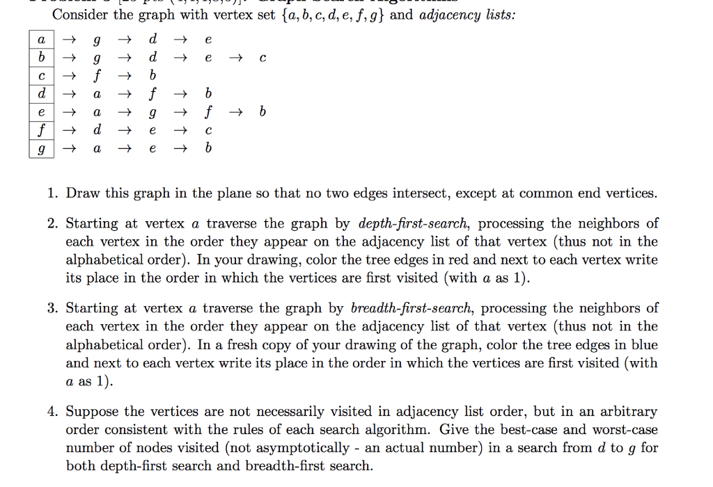 Solved: Consider The Graph With Vertex Set {a, B, C, D, E