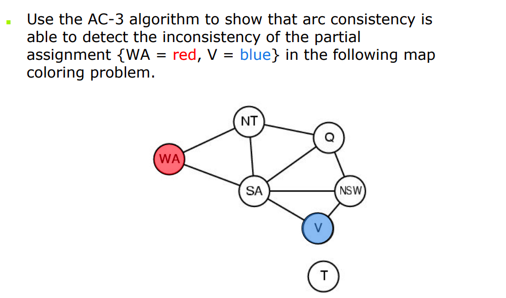 Solved Use The Ac 3 Algorithm To Show That Arc Consistenc