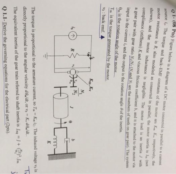 Solved: Q 1- 08 Pts) Figure Below Is A Diagram Of A DC Mot ... on