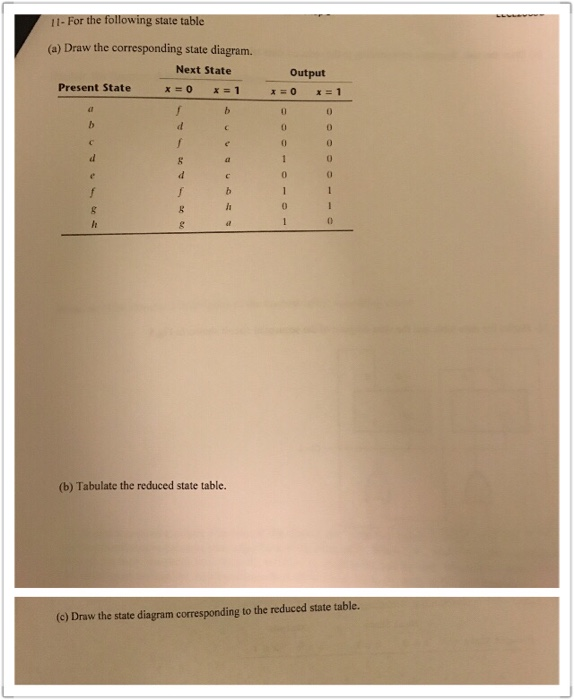 (a) draw the corresponding state diagram  next state output present state x  0