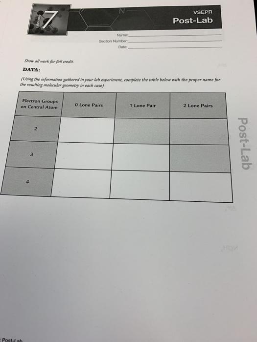 Solved Vsepr Post Lab Section Number Date Show All Work