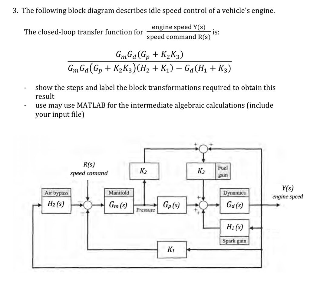 Solved 3 The Following Block Diagram Describes Idle Spee Gm Car Engine Speed Control Of A Vehicles