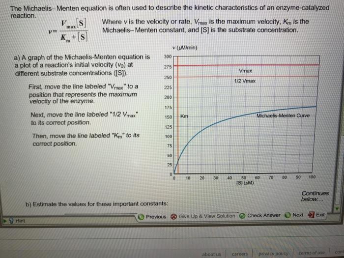 Solved The Michaelis Menten Equation Models The Hyperboli Chegg Com