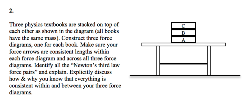 Solved: 2  Three Physics Textbooks Are Stacked On Top Of E