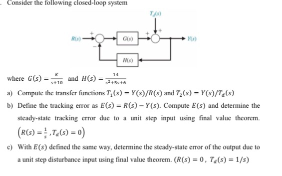 Solved: Consider The Following Closed-loop System TAS) Y(s