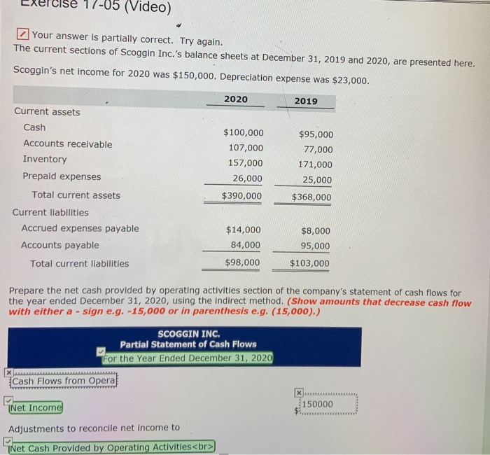 Exerelse 17-05 (Video) Your answer is partially correct. Try again. The current sections of Scoggin Inc.s balance sheets at December 31, 2019 and 2020, are presented here. Scoggins net income for 2020 was $150,000. Depreciation expense was $23,000. 2020 2019 Current assets Cash Accounts receivable Inventory Prepaid expenses $100,000 107,000 157,000 26,000 $390,000 $95,000 77,000 171,000 25,000 $368,000 Total current assets Current liabilities Accrued expenses payable Accounts payable $14,000 84,000 $98,000 $8,000 95,000 $103,000 Total current liabilities Prepare the net cash provided by operating activities section of the companys statement of cash flows for the year ended December 31, 2020, using the indirect method. (Show amounts that decrease cash flow with either a -sign e.g.-15,000 or in parenthesis e.g. (15,000).) SCOGGIN INC Partial Statement of Cash Flows or the Year Ended December 31, 2020 Cash Flows from Opera 150000 Net Incom Adjustments to reconcile net income to Net Cash Provided by Operating Activities sbr