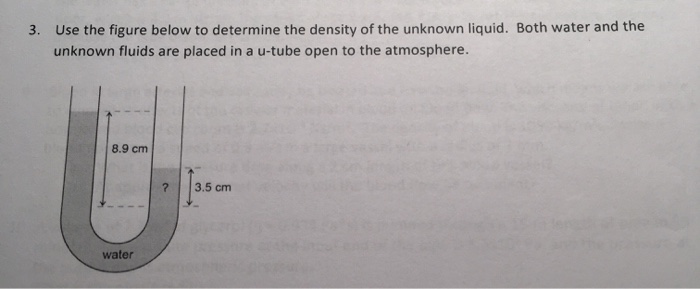 density of an unknown liquid a Review how to calculate the mass of a liquid from its volume and density.