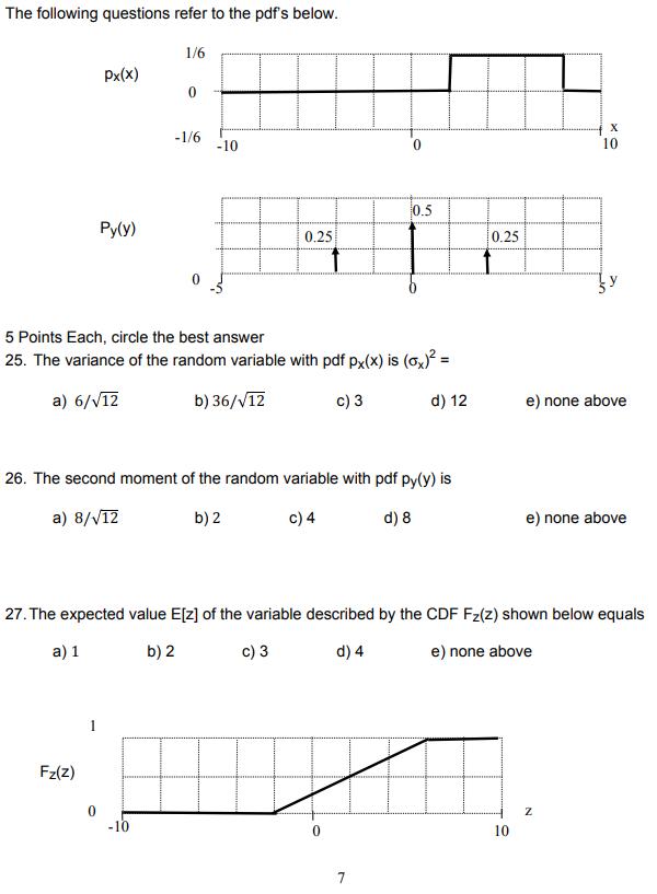 Solved: Analog And Digital Communication Practice Exam Sho