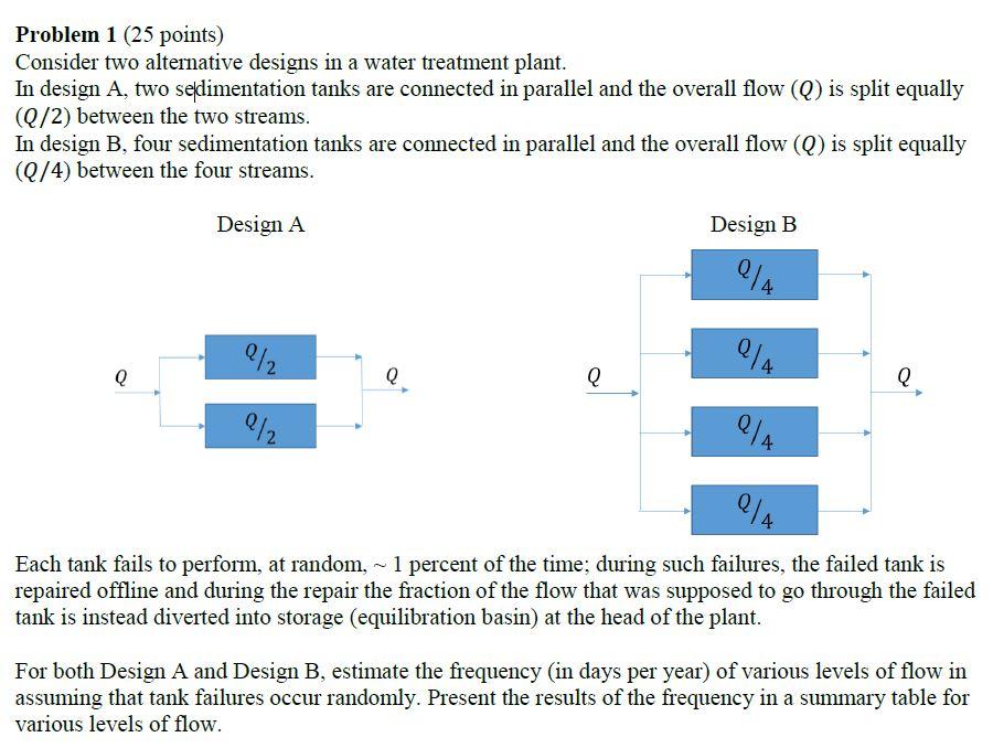 Problem 1 (25 Points) Consider Two Alternative Des      Chegg com
