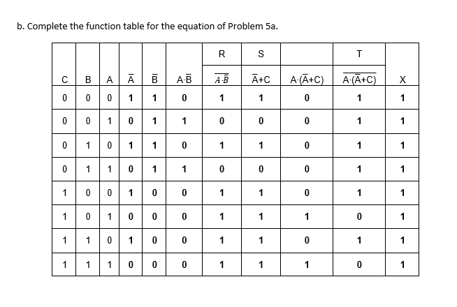 solved please check if the logic diagram, truth table, an Logic Gate Truth Table Generator