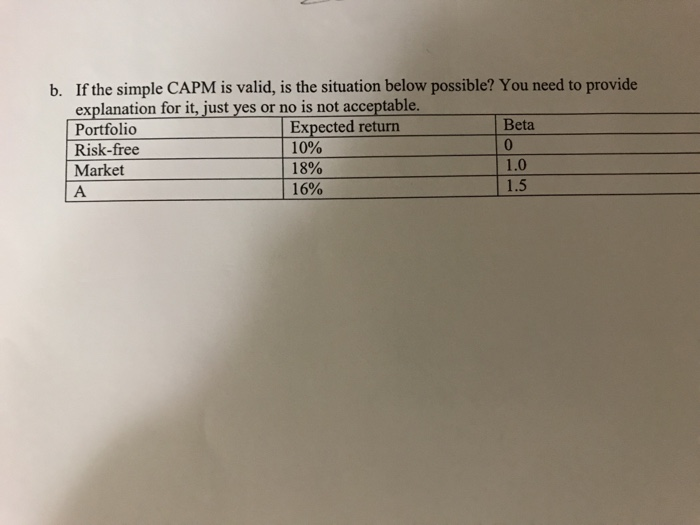 Solved If The Simple Capm Is Valid Is The Situation Belo