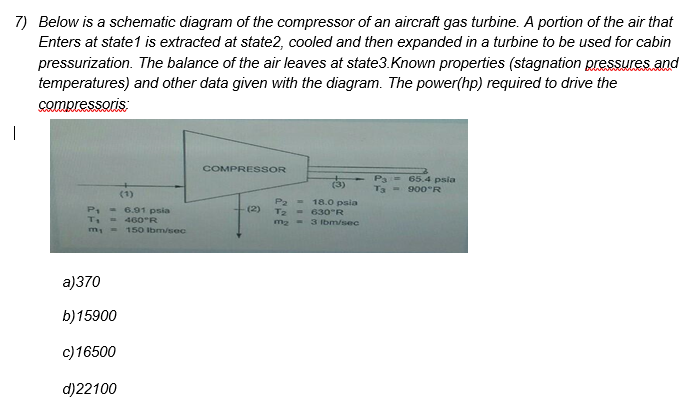 Solved: 7) Below Is A Schematic Diagram Of The Compressor ... on