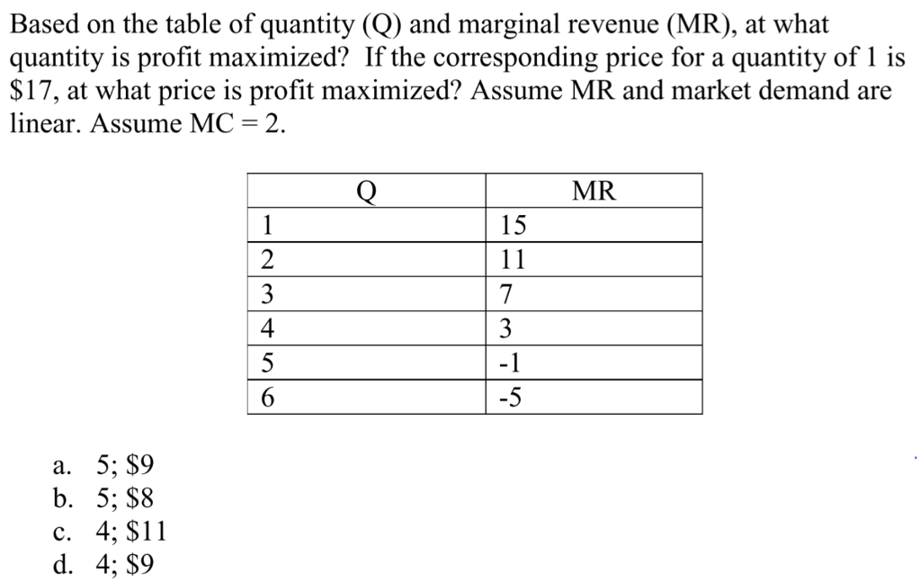 Solved Based On The Table Of Quantity Q And Marginal Rev
