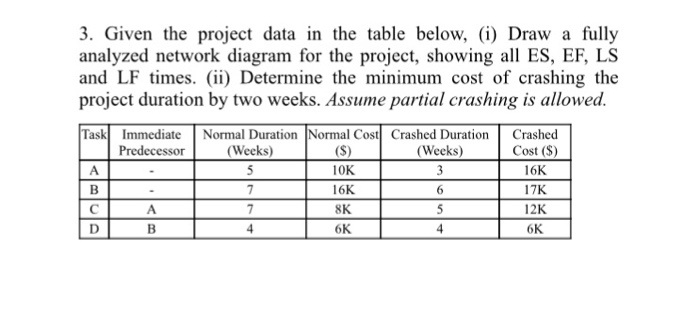 Solved 3 given the project data in the table below i given the project data in the table below i draw a ccuart Choice Image
