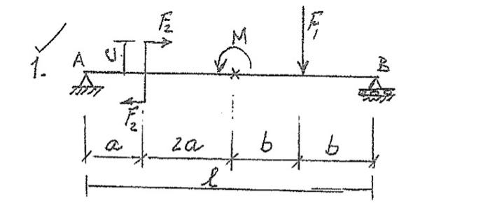 Draw a proper free body diagram and generate the e chegg draw a proper free body diagram and generate the equilibrium equations for the system shown ccuart Choice Image