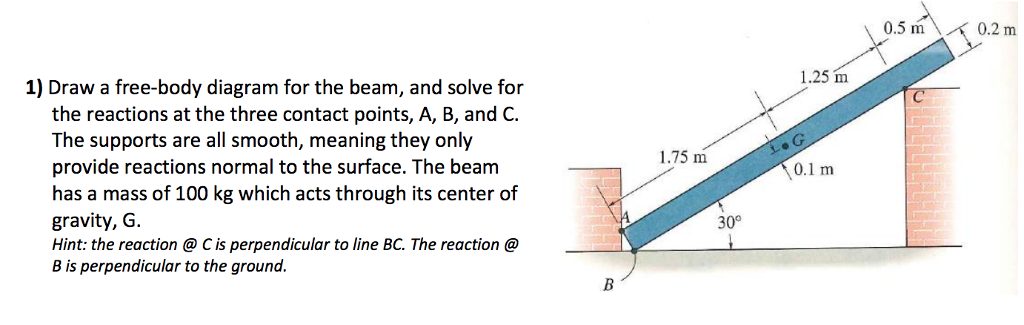 0.5 mA 0.2 m 1.25 m 1) Draw a free-body diagram for the beam, and solve for the reactions at the three contact points, A, B, and C The supports are all smooth, meaning they only provide reactions normal to the surface. The beam has a mass of 100 kg which acts through its center of gravity, G. Hint: the reaction @ C is perpendicular to line BC. The reaction a B is perpendicular to the ground. 1.75 m 0.1 m 300