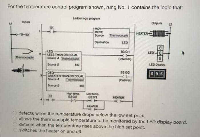 For The Temperature Control Program Shown Rung No Chegg Com