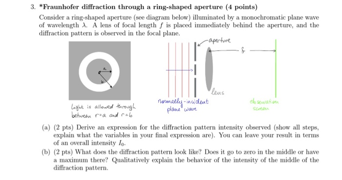 Solved Consider A Ring Shaped Aperture See Diagram Below