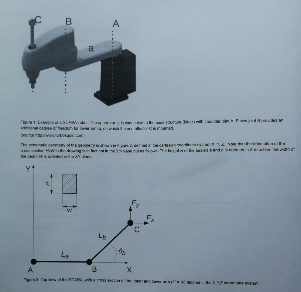 Solved: Help Me Solve This Exercise About Mechanics Of Mat ...