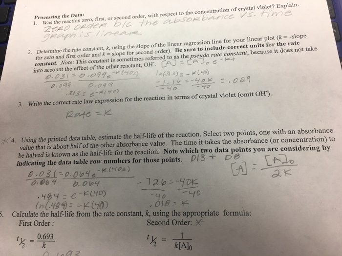 Processing The Data 1 Was Reaction Zero First Or Second Order