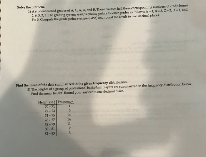 2 0 Gpa Letter Grade How To Calculate And Improve High School Gpa