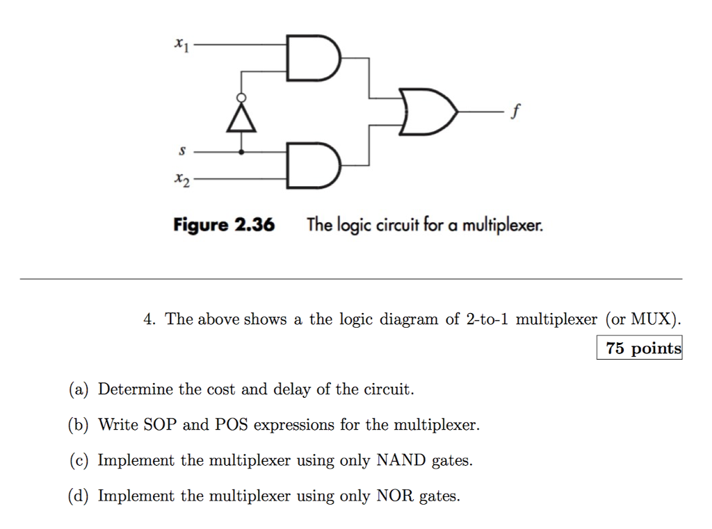 *i 2 figure 2 36 the logic circuit for a multiplexer  4  the above