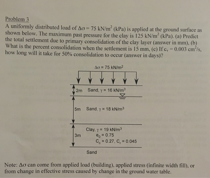 Solved: Problem 3 A Uniformly Distributed Load Of Δσ = 75