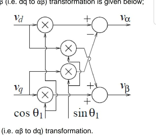 question: block diagram for the �� (i e  dq to ��) transformation is given  below