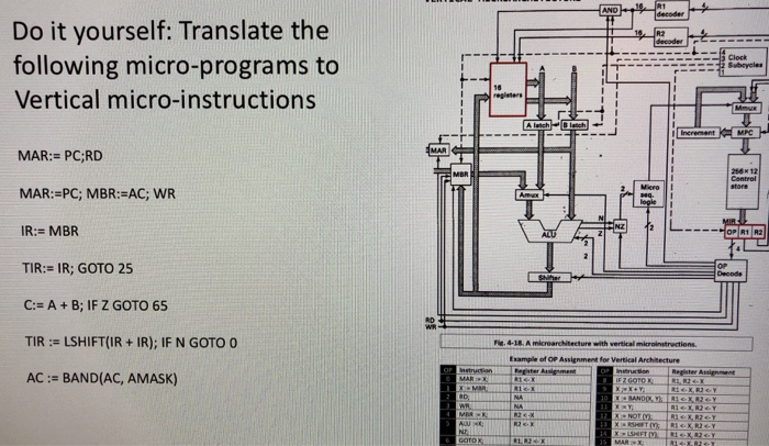 Solved Do It Yourself Translate The Following Micro Prog