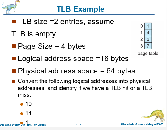 Tlb Example Size 2 Entries Ume 0 1 4 3 7