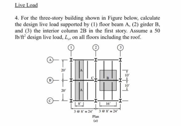Solved For The Three Story Building Shown In Figure Below