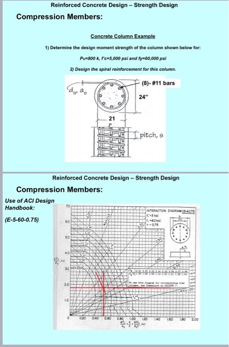 Reinforced concrete designer