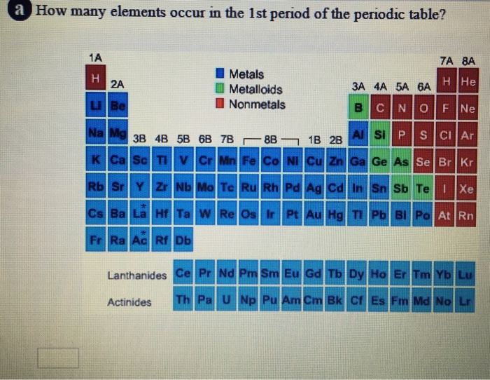 Solved A How Many Elements Occur In The 1st Period Of The