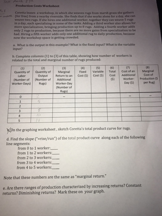 solved production costs worksheet coretta leases a worksh