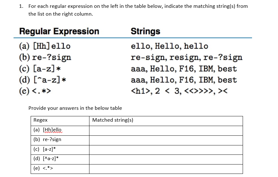 Solved: For Each Regular Expression On The Left In The Tab
