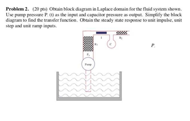 Pump Block Diagram - Wiring Diagrams List