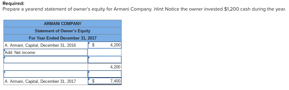 Question: As Of December 31, 2017, Armani Company's