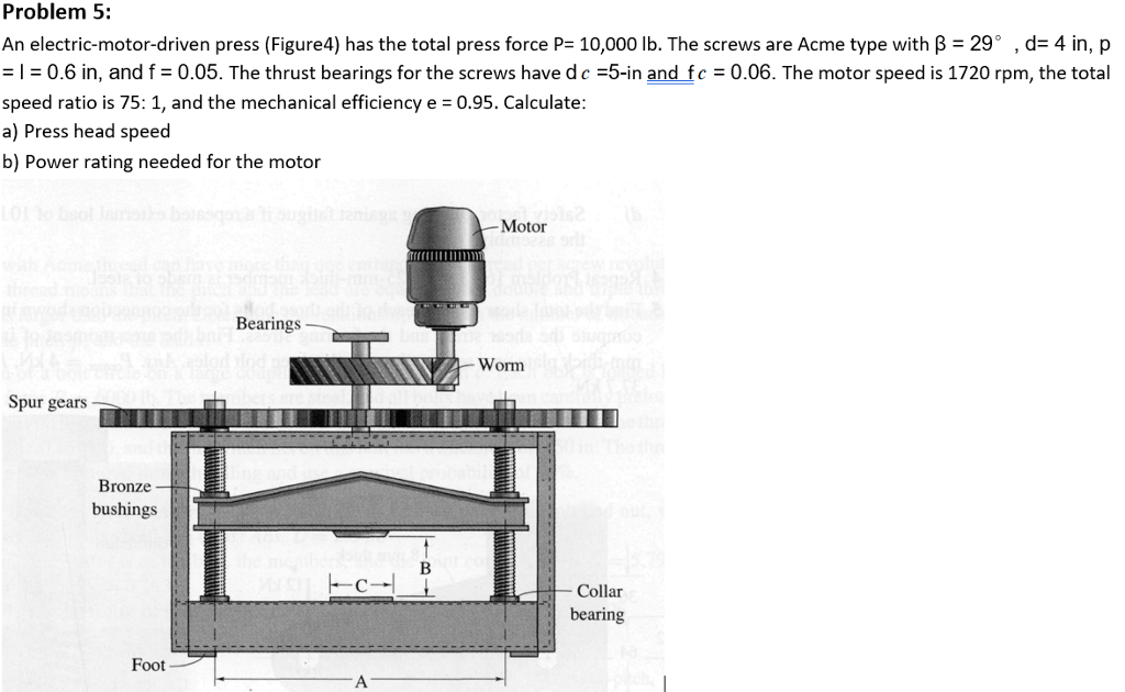 Problem 5: An electric-motor-driven press (Figure4) has the total