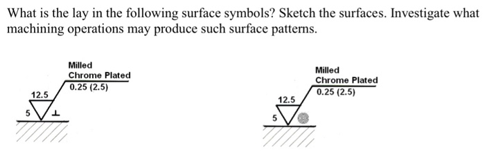 Solved What Is The Lay In The Following Surface Symbols